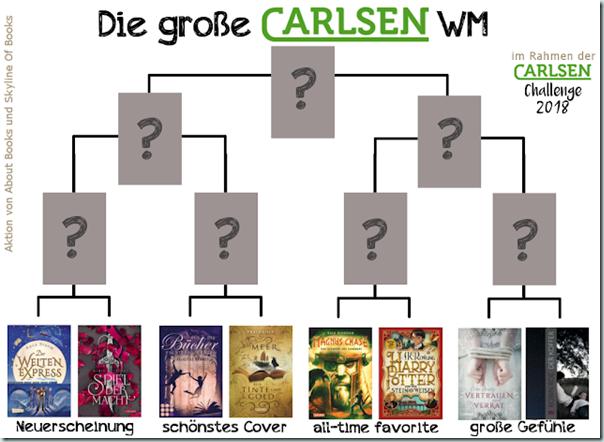 carlsen-wm-spielplan4