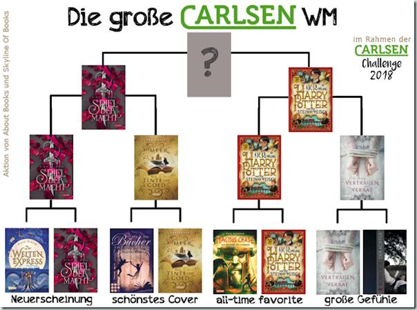 carlsen_wm_spielplan-finale