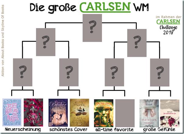 carlsen_wm_spielplan